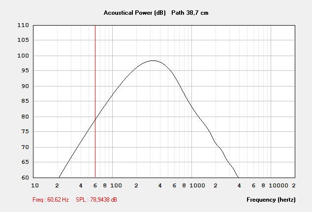 Help me choose components for my nude dipole build-nude-1-watt-jpg