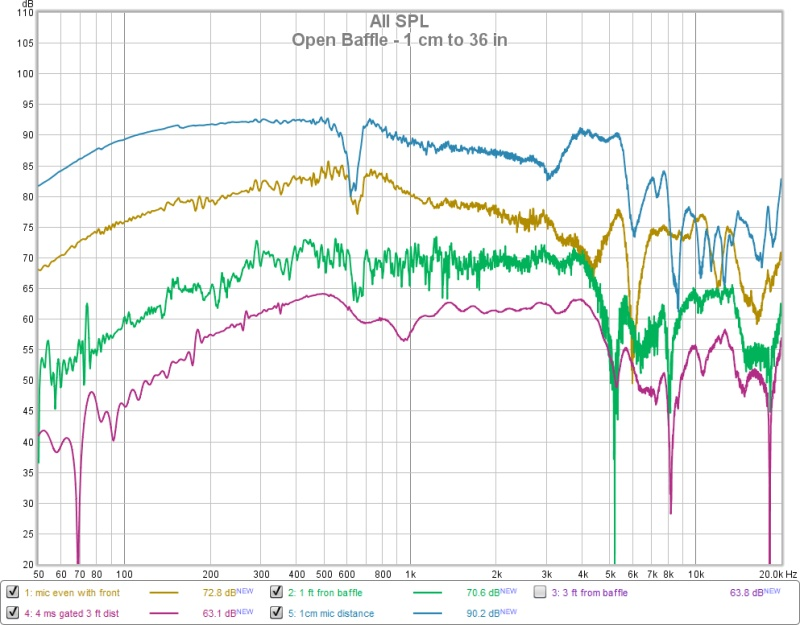 Open Baffle - Test Bed-baffle-1-cm-36-jpg