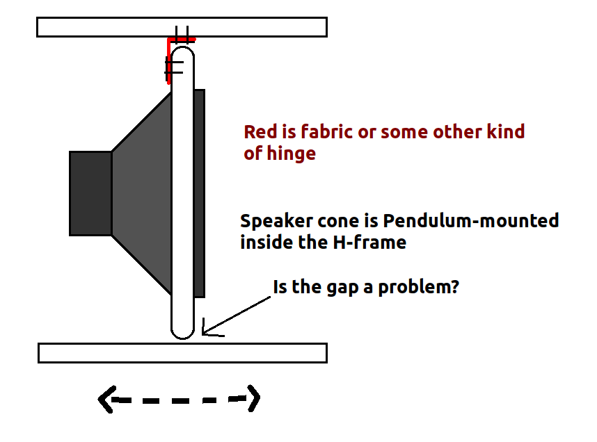 Pendulum H-Frame Woofer-pendulum-woofer-png