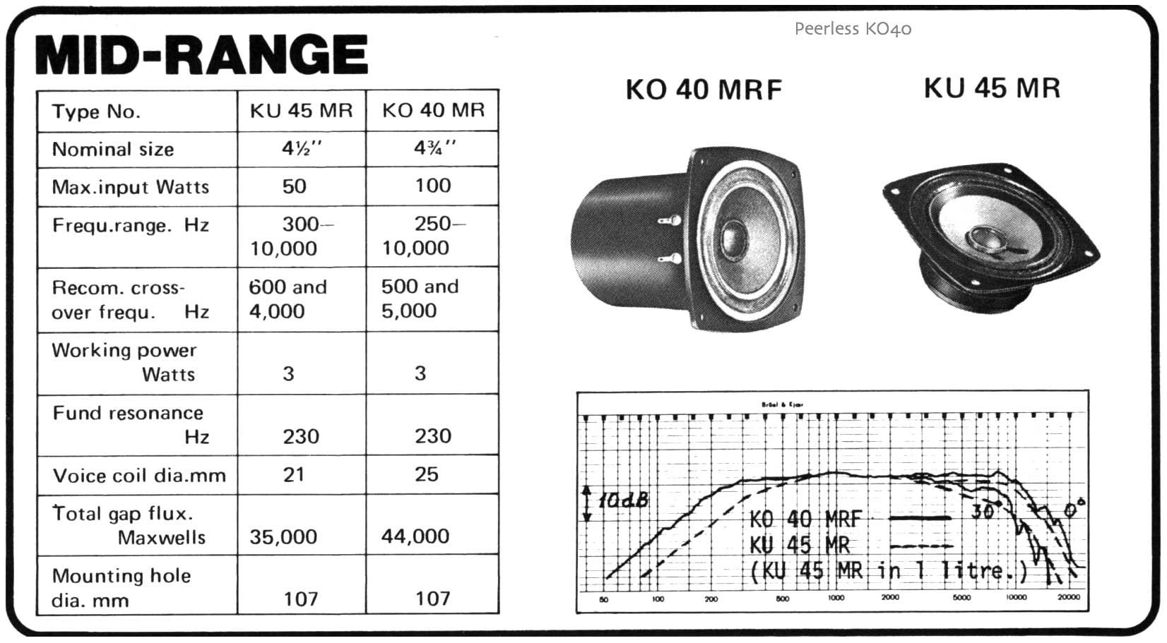 IMF TLS 50 II driver replacements-perrless-ko40-jpg