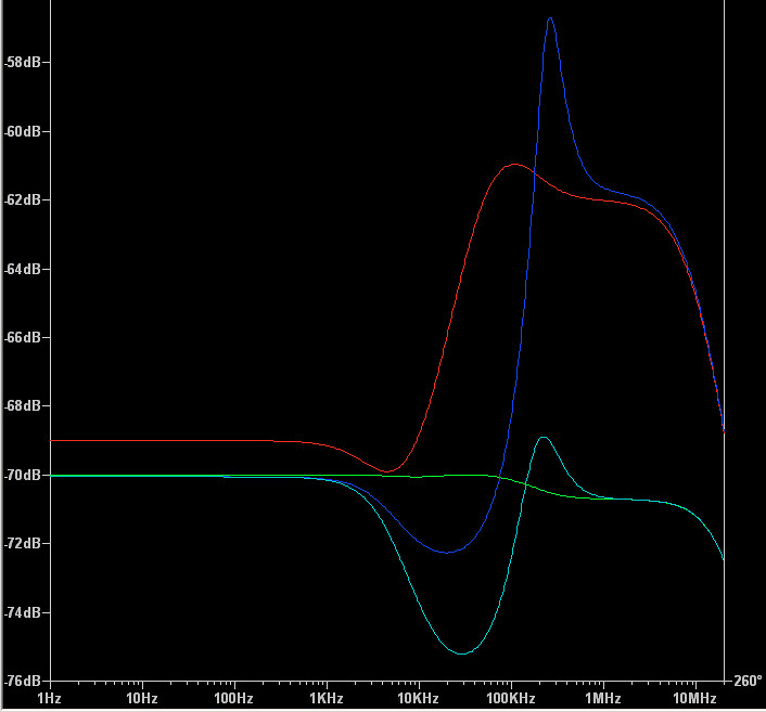 Shunt regulator PSRR dropout?-regplot-jpg