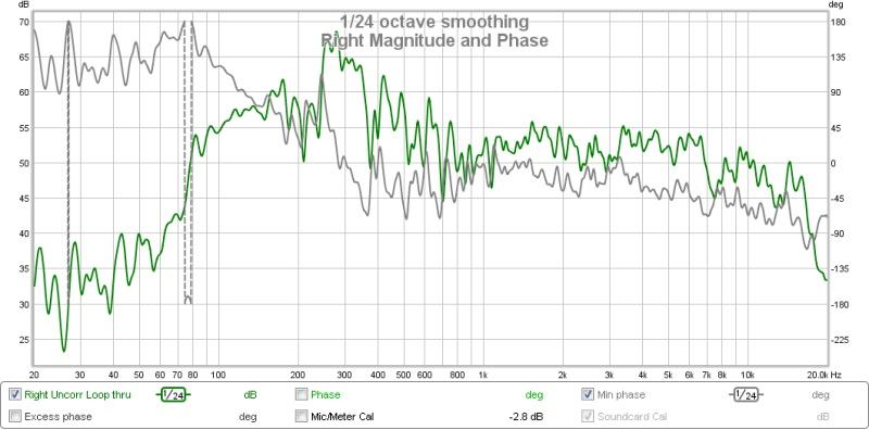 Corner Floor-to-Ceiling Line Array Using Vifa TC9-right_spl_phase-jpg