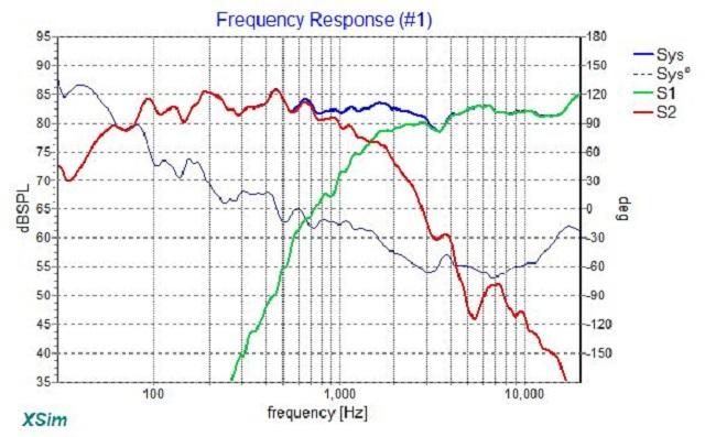 10F/8424 & RS225-8 FAST / WAW Ref Monitor-rs28f-wg300-rs225-xo-1-5khz-freq-jpg