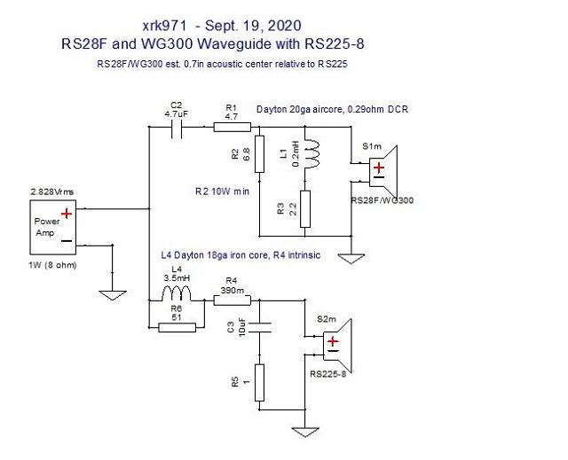 10F/8424 & RS225-8 FAST / WAW Ref Monitor-rs28f-wg300-rs225-xo-1-5khz-v1-jpg