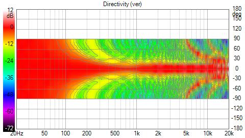 Line array steering ?-sb65_asca_directivity_-ver-png