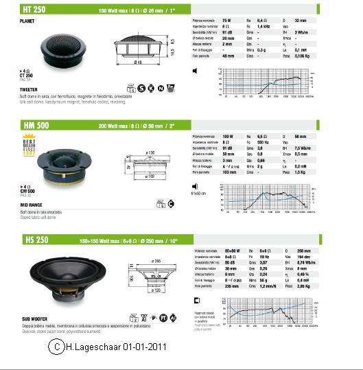Ciare design idea-schermafbeelding-2011-02-22-om-21-07-22-png
