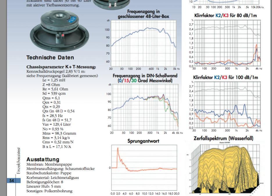 The secret of building a good 2-way-schermafbeelding-2011-08-29-om-18-59-36-jpg