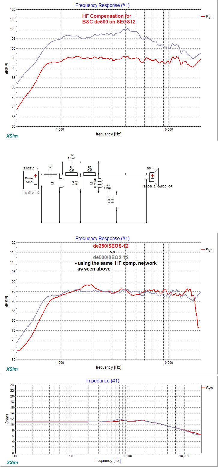 """12"""" woofer for SEOS12 build, 12PLB100?-seos12_de500-de250-hfcomp_fr-png"""