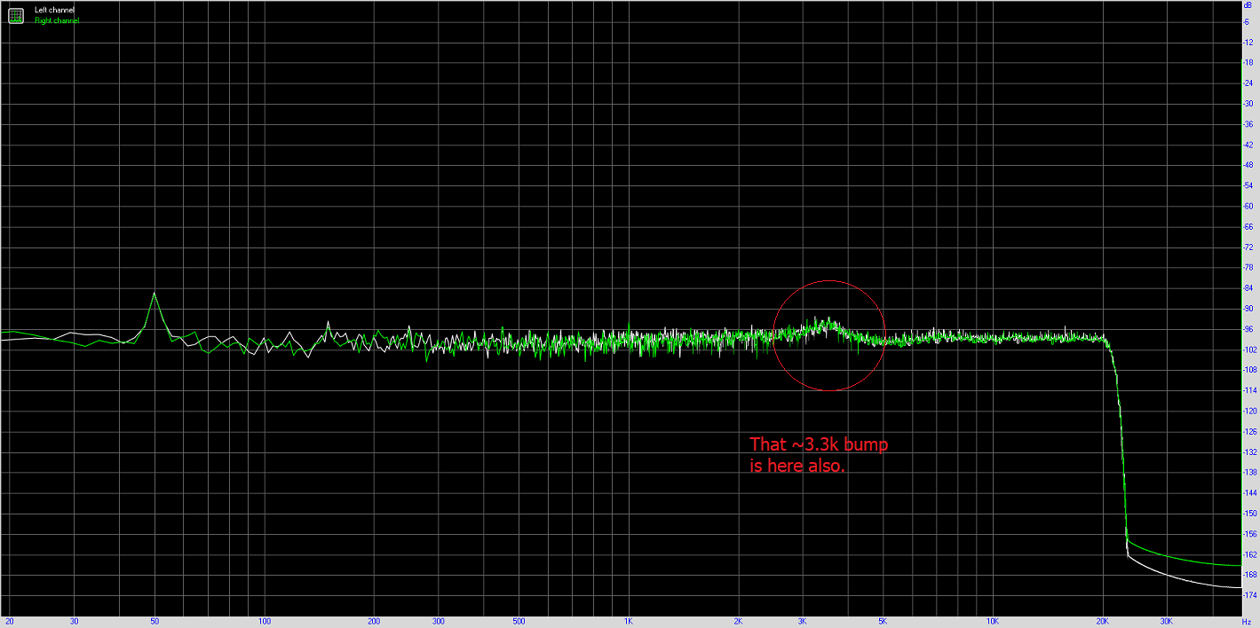 3 Transistor HP Amplifier with low dist-spectrum_noise-png