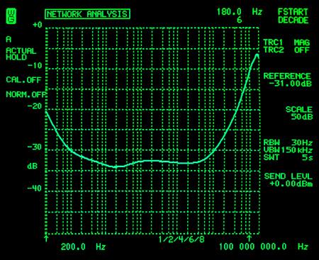Network Analyser Measurements-supercapstrip1_imp-jpg