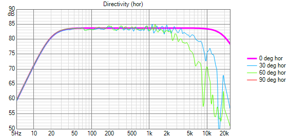 HalAir Aeralis - Fullrange Line Array (Vifa TC9-18-08)-tg9_2-png