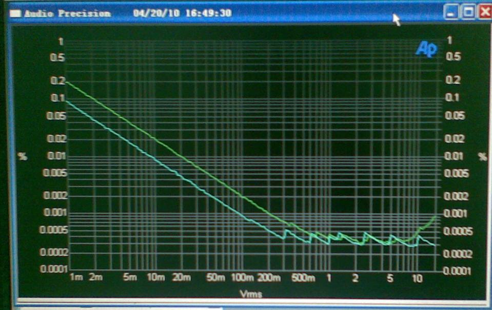 FS:ultimate attenuator kit for audio,balanced/single-end-thd-vs-amp-750-ohm-loaded-wei-jpg