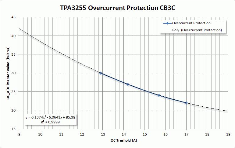 TI TPA3255EVM-tpa3255_cb3c-png