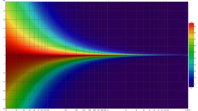 Baffle Diffraction-wavelet-jpg